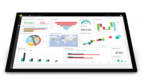 Business Intelligence Solutions for Microsoft Dynamics 365