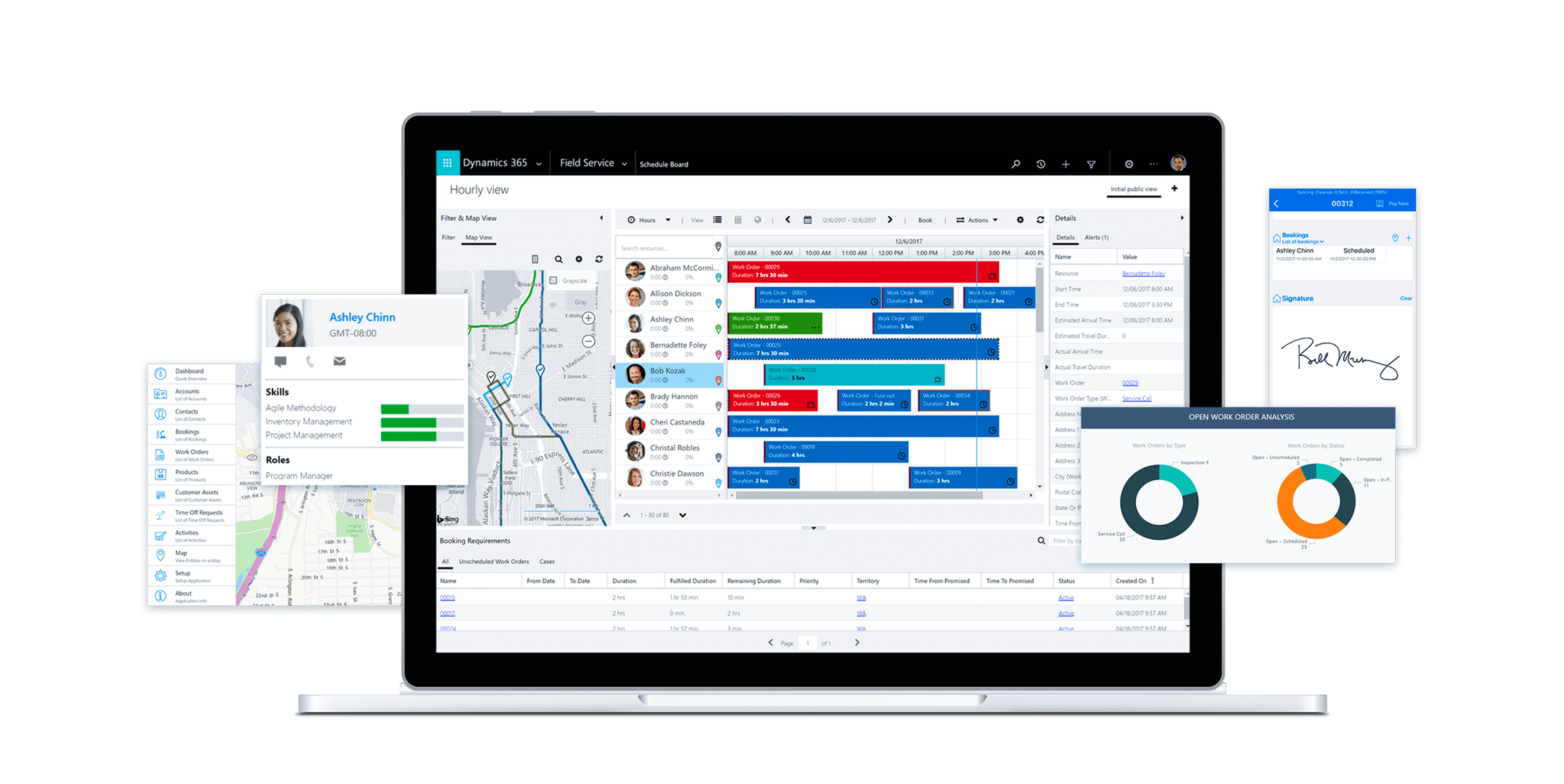 Microsoft Dynamics 365 for Oil and Gas Services | Digital